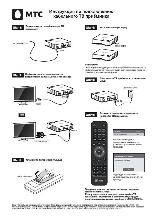 ТВ кабель