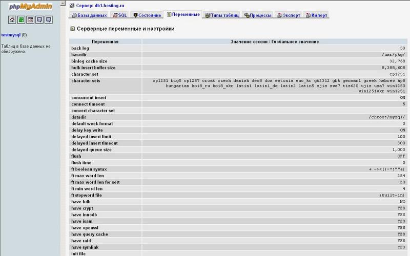 продвижение сайтов в казани ubb ultimatebb php ubb forum